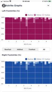 footstrike graphs 750 2 Revisión de plantillas NURVV Run - Revista Ultrarunning