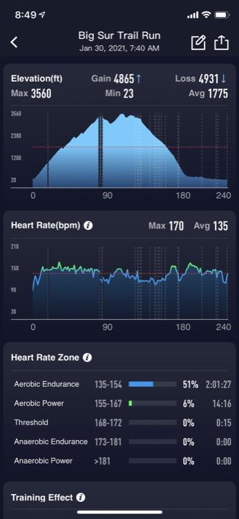 run activity stats 750 Revisión del reloj GPS COROS VERTIX